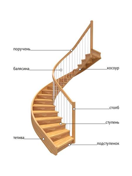 Ступени для лестницы деревянные, перила, балясины, тетива